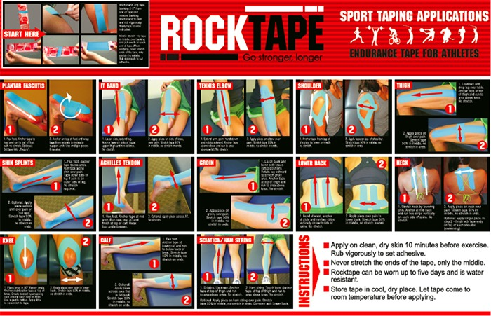 Simple ROCKTAPE Applications for Common Aches and Pains